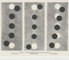 Postcard - The Night Sky - Successive Phases Of An Eclipse Of The Sun - Unused New - Postcards