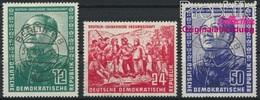 DDR 286-288 (kompl.Ausg.) Gestempelt 1951 Deutsch-chinesische Freundschaft (8844031 - DDR