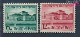 Deutsches Reich 673-674 (kompl.Ausg.) Postfrisch 1938 Saarpfalz (8062765 - Ungebraucht