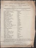 Liste Des Notables … Pour émettre Leur Vœu Sur Le Projet De Constitution - Arrondissement De VERVIERS - Années 1830 … - Historical Documents