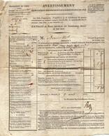 Avertissement Pour L'acquit Des Contributions Directes De L'an 1818 Briouze Argentan Orne Bernier - Documents Historiques