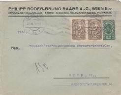 Autriche Entier Postal Privé Wien 1920 - Ganzsachen