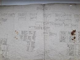 Généalogie Roufosse, De Liège - Manuscripts