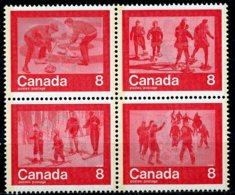 Canada, 1974, Olympic Summer Games Montreal, Sports, MNH Block, Michel 570-573 - Non Classés