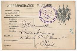 Carte De Franchise Militaire Edition Privée - 3 Drapeaux - 1914 - Cachet Commission Militaire Gare De ??? ... - Military Service Stampless