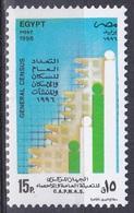Ägypten Egypt 1996 Staatswesen Statistik Statistics Volkszählung Census Hauszählung Bevölkerung Population, Mi. 1874 ** - Ungebraucht