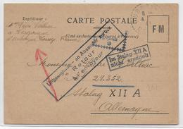 1940 - PRISONNIERS De GUERRE - CARTE FM De AUBAZINE (CORREZE) => STALAG XIIA => RETOUR à L'ENVOYEUR - Marcophilie (Lettres)