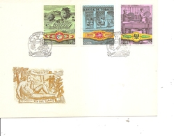 Cuba - Tabac ( FDC De 1970 à Voir) - FDC