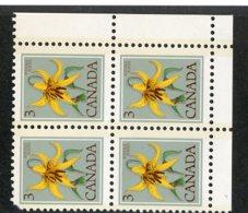 W-12121 Canada 1977 Scott#708** Short Perf Offers Welcome! - 1952-.... Règne D'Elizabeth II