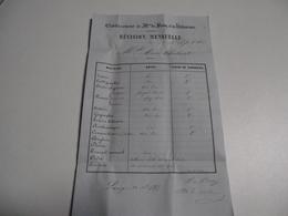 Limoges, INSTITUTION BONY Et VILLENEUVE, 1859, Notes De Révision Mensuelle - Diplômes & Bulletins Scolaires
