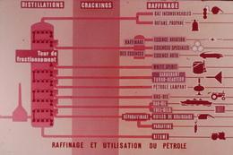 Photo Diapo Diapositive Slide Industrie Française Du Pétrole N°11 Schéma Des Opérations De Raffinage VOIR ZOOM - Diapositives