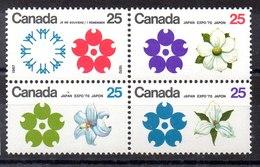 Serie De Canadá N ºYVert 429/32 ** Valor Catálogo 12.0€ - 1952-.... Règne D'Elizabeth II