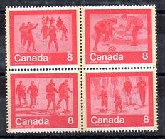 Serie De Candá N ºYvert 544/47 ** Valor Catálogo 3.2€ - 1952-.... Règne D'Elizabeth II