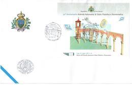 SAN MARINO 2011 - FOGLIETTO - FDC - FDC