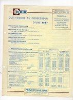 Fev19   83973      Automobile Fiche Pub  Cibié   404 PEUGEOT    93 BOBIGNY - Advertising
