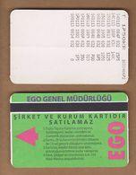 AC - SUBWAY MULTIPLE RIDE METROCARD, BUS CARD #50 ANKARA, TURKEY - Titres De Transport