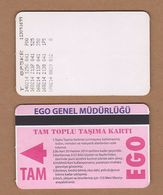 AC - SUBWAY MULTIPLE RIDE METROCARD, BUS CARD #52 ANKARA, TURKEY - Titres De Transport
