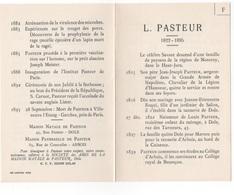 L. PASTEUR 1822-1895 - BIOGRAPHIE - FEUILLET DOUBLE - Autres Collections