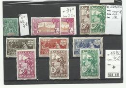 Guadeloupe, Lot De Timbres Sur Plaquette, Cote: 117€ - Guadalupe (1884-1947)
