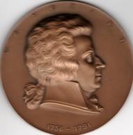 W.A. MOZART 1756 - 1791 - France