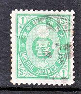 Japan 72  (o)  1883 Issue. - Japan