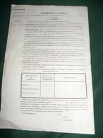 COMMUNE DE BEAUMONT , ARRONDISSEMENT DE CASTELSARRASIN : MANDEMENT GENERAL 1849 - Décrets & Lois