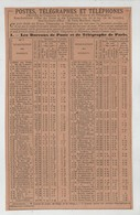 Postes Télégraphes Et Téléphones Liste Des Bureaux De Poste Et Télégraphe De Paris 1902 - Pubblicitari