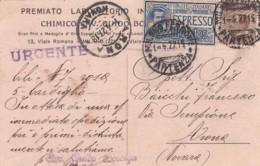 Italy Postcard 1927 - Affrancature Meccaniche Rosse (EMA)