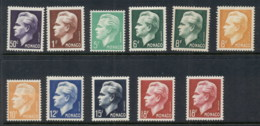 Monaco 1950-51 Prince Rainier Asst MUH - Unclassified