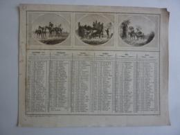 ALMANACH - CALENDRIER  SEMESTRIEL  1831 Lithographie   Scènes De Voyage ,  Allegorie      FEVR 2019 ABL4 - Kalender