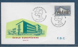 Thème Architecture - Luxembourg - Document - Architecture