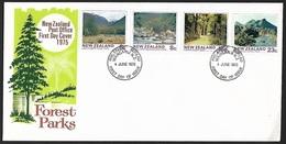 1975 - NEW ZEALAND - SG 1075/1078 + WANGANUI N.Z. - FDC