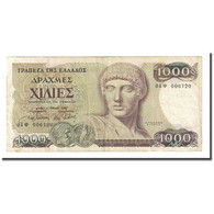 Billet, Grèce, 1000 Drachmaes, 1987-07-01, KM:202a, TTB - Greece
