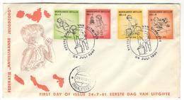 14081 - - Indes Néerlandaises