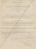 1885 Leval Trahegnies - Binche Liste D'indigent - Mandat Colonie Agricole Hoyaux - Hoogstraeten - Documents Historiques