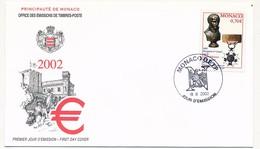 MONACO => 5 Enveloppes FDC - Thème NAPOLEON -2002 / 2004 - Napoleon