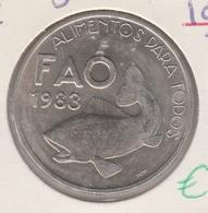 @Y@    Portugal  25 Escudos   1983  FDC   (4668)   FAO - Portugal