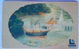 250 Baht Rattnakishin Painting - Thaïlande
