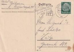 ALLEMAGNE  1936 CARTE DE BERLIN - Allemagne