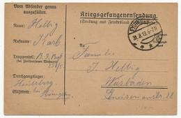 Carte De Franchise - Kriegsgefangenensendung - Depuis Le Camp De Heilsberg - 1919 - Covers & Documents