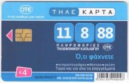 GREECE E-624 Chip OTE - Used - Greece