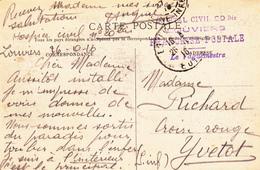 Franchise Postale EURE LOUVIERS Hopital Civil 20 Bis Sur CP Pour YVETOT Madame Richard Probablement La Femme Du Docteur - Franchise Stamps