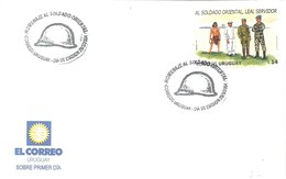 FDC 2004 - Uruguay