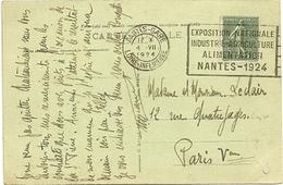 LOIRE INFERIEURE - Dépt N° 44 = NANTES GARE 1924 = FLAMME FLIER   ' EXPOSITION NATIONALE AGRICULTURE ALIMENTATION   ' - Marcophilie (Lettres)