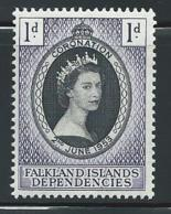 """Falkland Is.  Dependencies        """"Coronation""""     Set    SC# 1L18    MNH - Falkland Islands"""