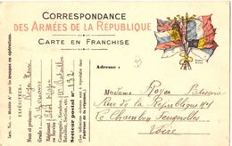 Carte Franchise Correspondance Militaire 1915 - Militaria