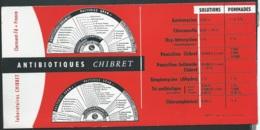 Antibiotique Chibret , Laboratoire Clermont Ferrand    - Ln31009 - Droguerías