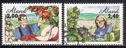 Aland 1998 - Agriculture - Aland