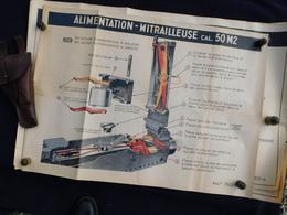 RARE GRANDE PLANCHE INSTRUCTION MITRAILLEUSE M2  BROWNING Cal.50  #.11 - Armes Neutralisées