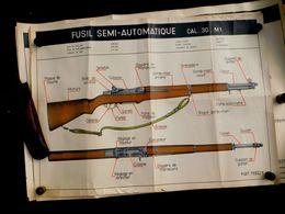 RARE GRANDE PLANCHE INSTRUCTION FUSIL GARAND Cal.30  #.11 - Armes Neutralisées